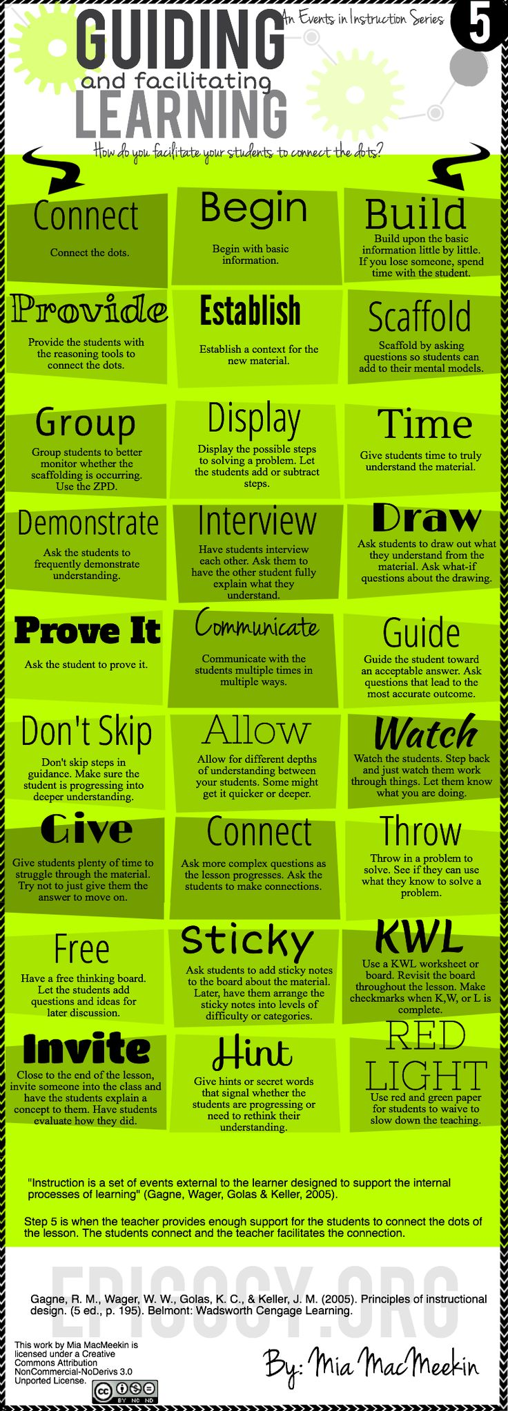 Here's a great infographic on ways to guide and facilitate learning.