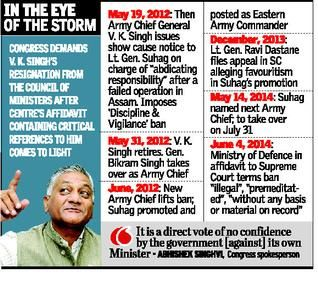 Pressclub of India, Indian Tehalka News  Jaitley seeks Defence Ministry explanation for affidavit gaffe  Defence Minister Arun Jaitley has sought an explanation from senior officials in his Ministry on how passages imputing motives to the former Army Chief Gen. V.K. Singh, now Minister of State for the Northeast, External Affairs and Overseas Affairs, were part of an affidavit filed in the Supreme Court on June 4, shortly after the BJP-led National Democratic Alliance government assumed…