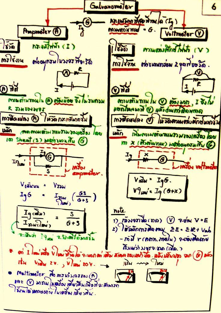 9 besten Physics Bilder auf Pinterest   Elektrisch, Atelier und ...