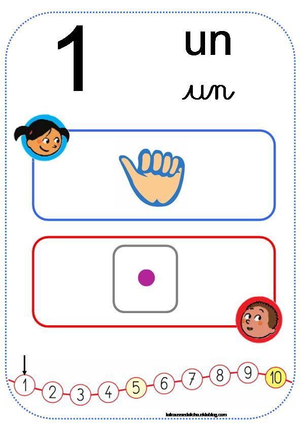 Affichage des nombres de 1 à 10