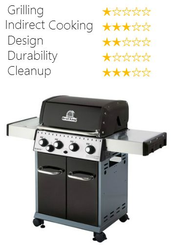 best 25 grill gas ideas on pinterest outdoor gas grills pizza on the grill and outdoor grill space - Best Gas Grills
