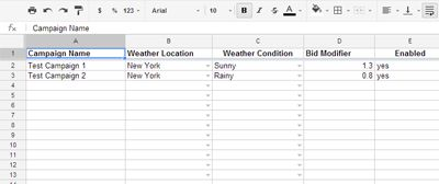 How to optimise PPC ad visibility based on live weather updates - http://swelldomains.com/how-to-optimise-ppc-ad-visibility-based-on-live-weather-updates/
