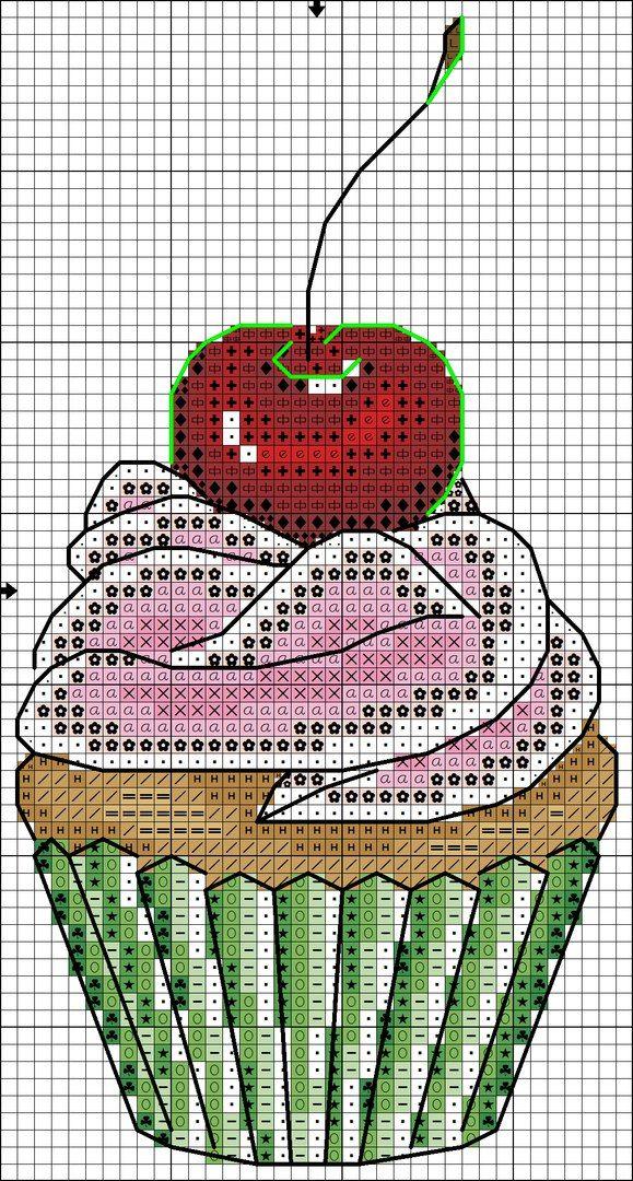 Cupcake cereza