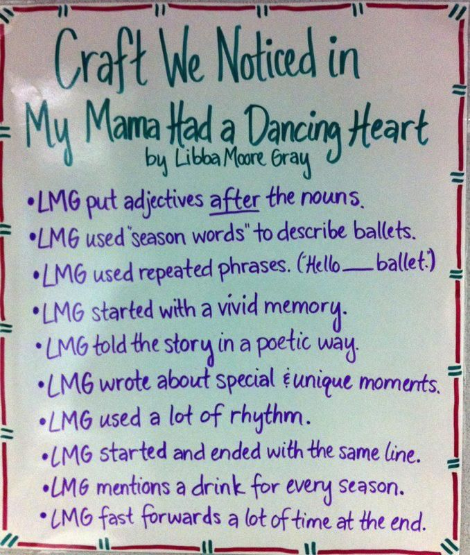 Writer S Craft Lesson Ideas