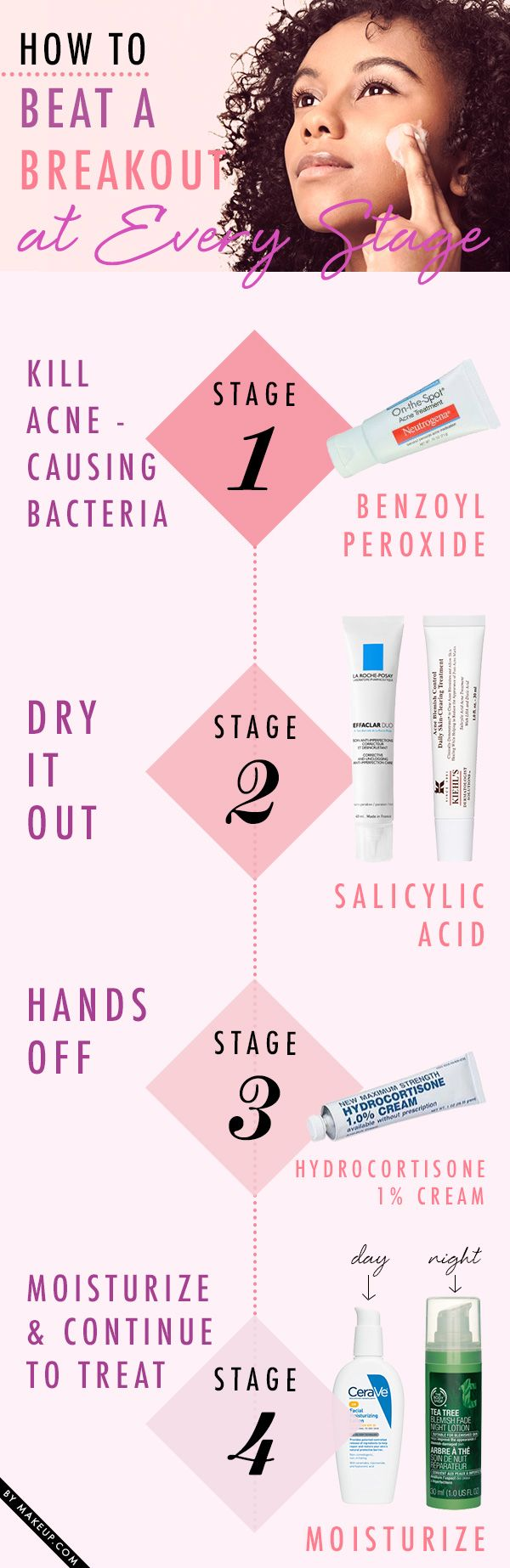 We know you're busy, and combatting acne isn't something you want to spend all you're time doing. Depending on when you first detect the pesky pimple, you could be looking at preventative measures or a full force fight against the little sucker. Here's how to beat a breakout at every stage.