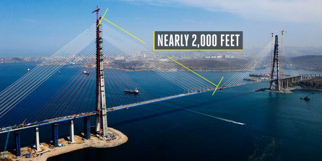 Russky Bridge, Russia. The World's 25 Most Impressive Megaprojects  - PopularMechanics.com