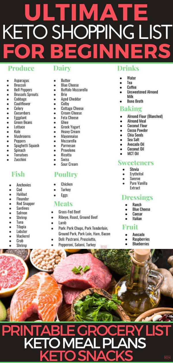 Keto Shopping List [Keto Grocery List + Printable PDF