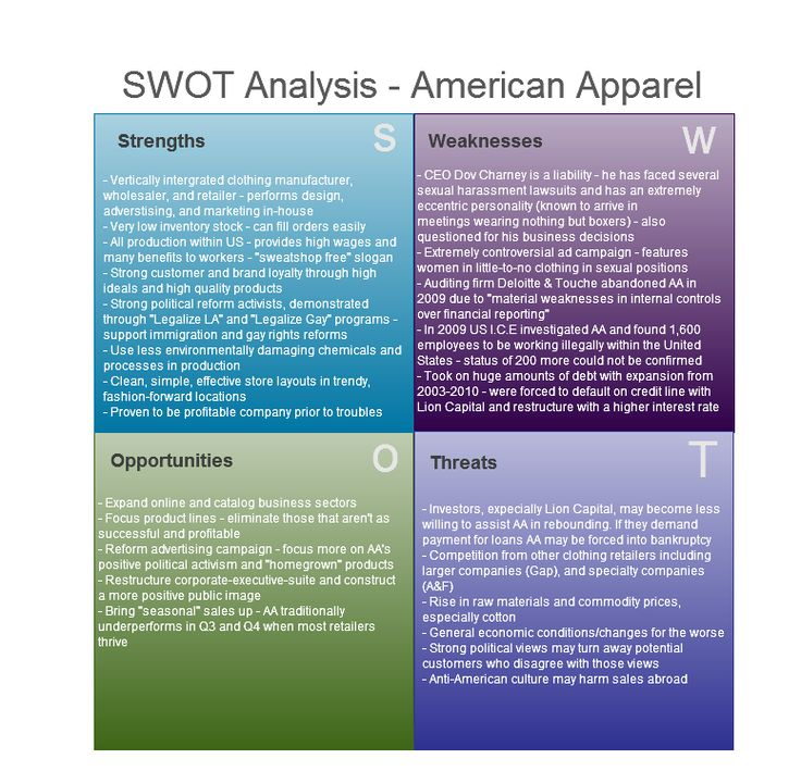swot analysis of american And just what, you may ask, is this odd-sounding swot analysis and  or take  courses in american sentinel's nursing informatics program.