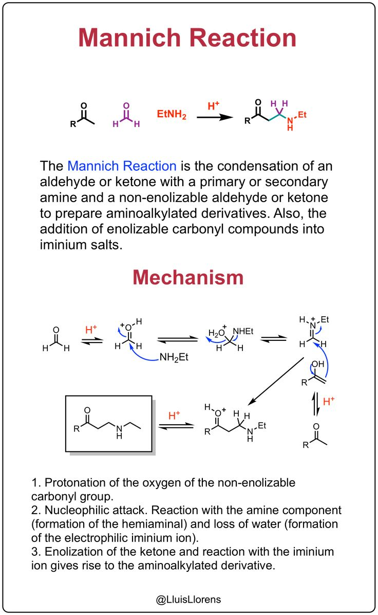 Mannich Reaction Organic Chemistry Study Chemistry Organic Chemistry Books What is nucleophilic addition reaction