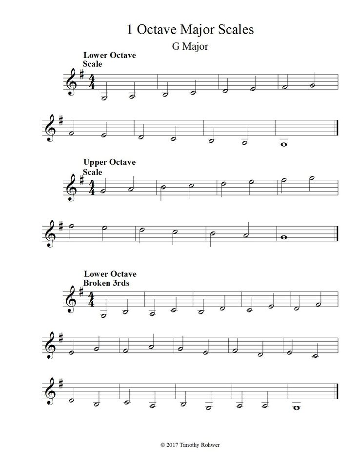 All Music Chords sheet music scale : 10 best Sheet Music images on Pinterest | Sheet music, Cello and ...