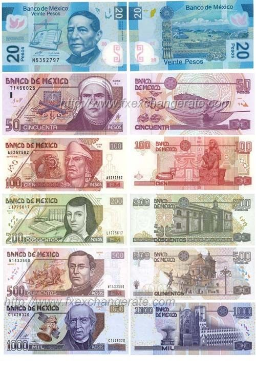 Mexican Peso(MXN) Currency Images | Billetes del mundo