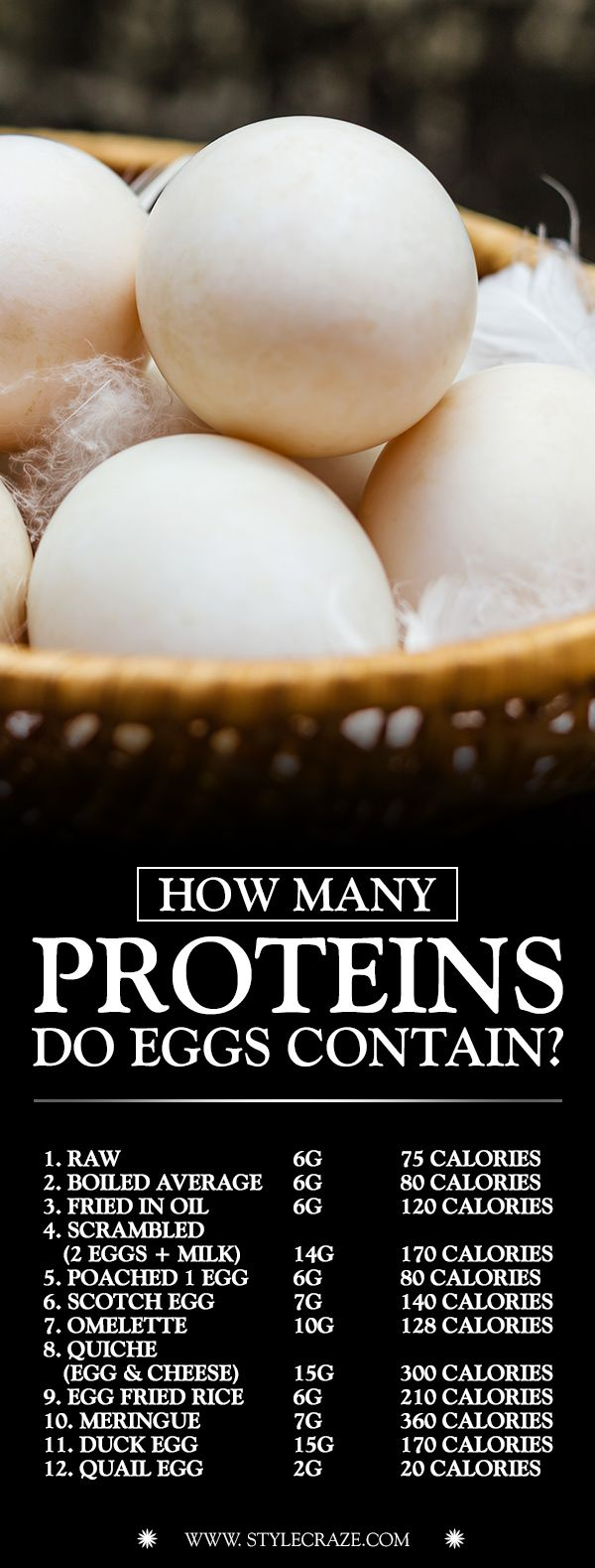 1000+ ideas about Protein Chart on Pinterest | Vegetarian protein ...