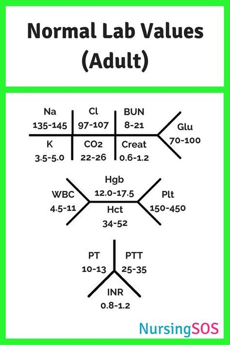 adult lab values jpg 422x640