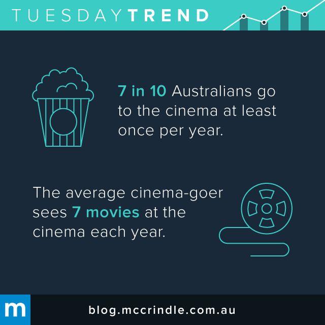 #TuesdayTrend #Australia #Cinemas #Movies #DateNight