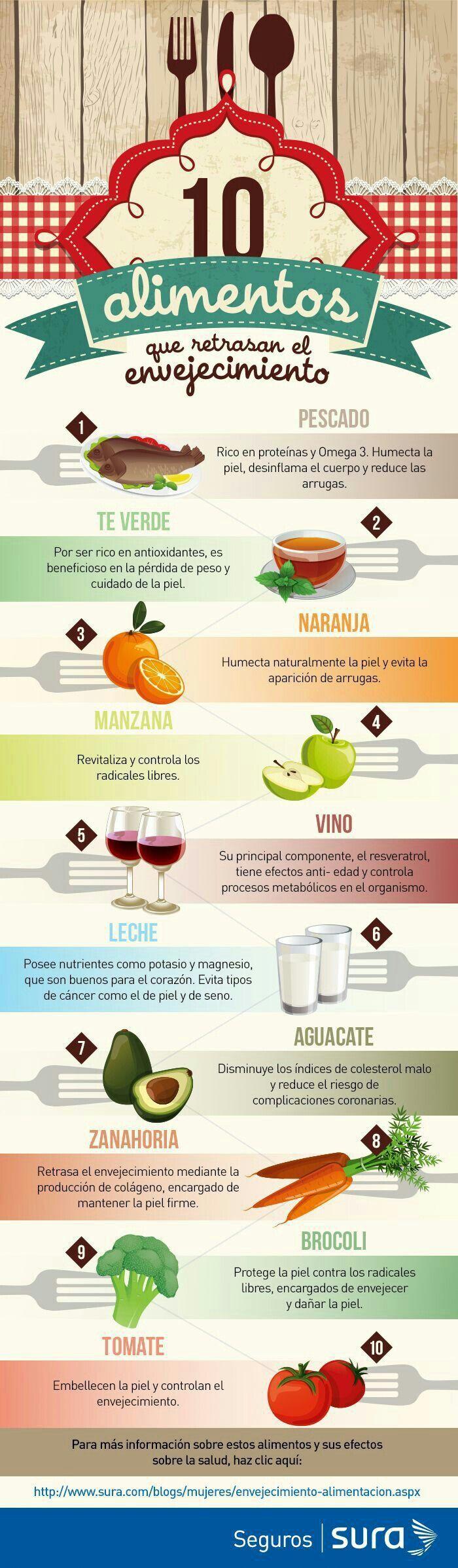 Alimentos antienvejecimiento. Entrenador Personal en Madrid. www.rubenentrenador.com