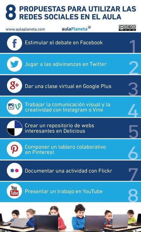 Ocho propuestas para utilizar las redes sociales en el aula. #RRSS @aulaPlaneta | LAS TIC EN EL COLEGIO | Scoop.it