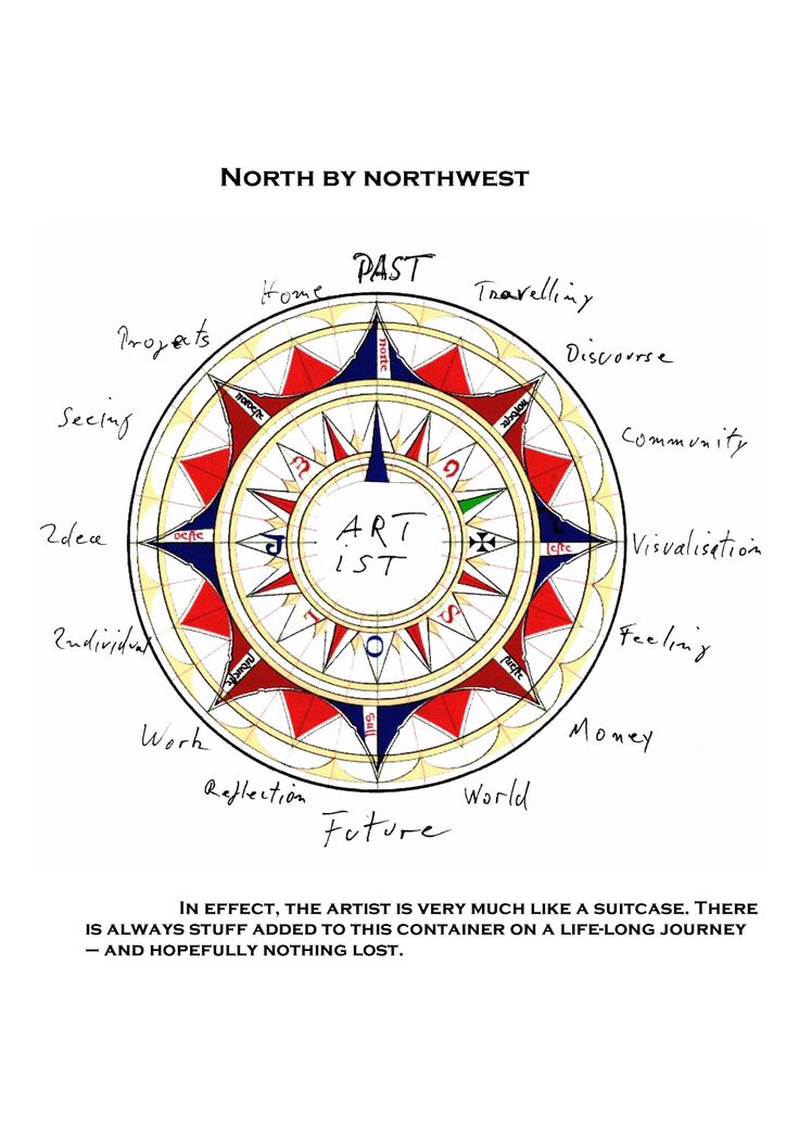 Philipp Koch. North by northwest.