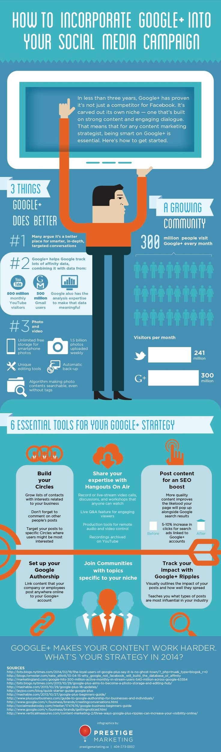 How to Incorporate Google+ Into Your Social Media Campaign [Infographic]