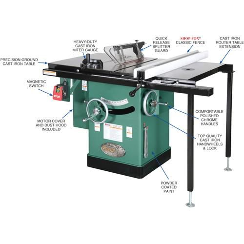 G1023RLW Cabinet Left-Tilting Table Saw | Grizzly Industrial