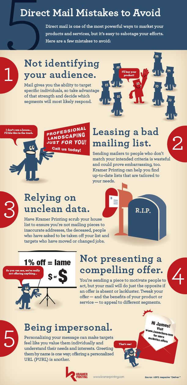 I created this infographic on direct mail mistakes to avoid.