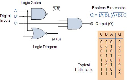 809 best images about Electrical & Electronics Concepts on ...