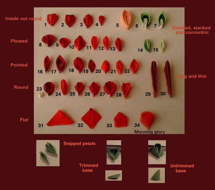 Kanzashi petal chart by EruwaedhielElleth