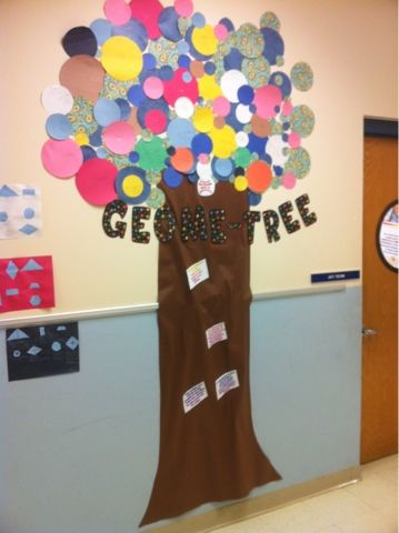 As a review of area and circumference of a circle, my students worked in small groups cutting different sized circles and finding area and circumference of each. They wrote the formulas and worked the problems on the circles. Using their circles, we made this Geome-tree in the hallway by our classroom.