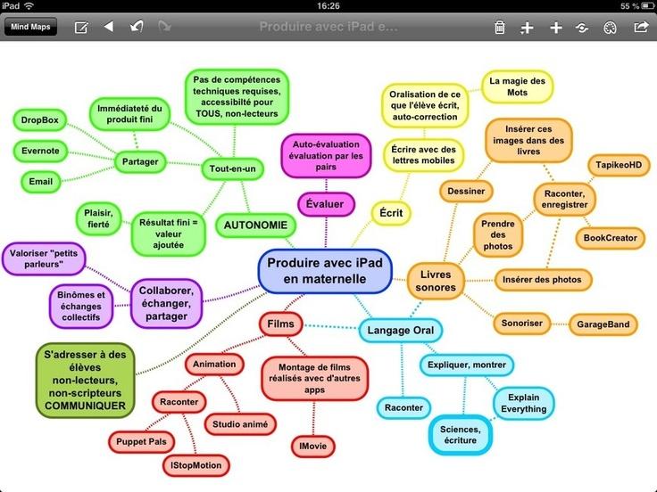 Ipad en maternelle : carte mentale...très intéressant!
