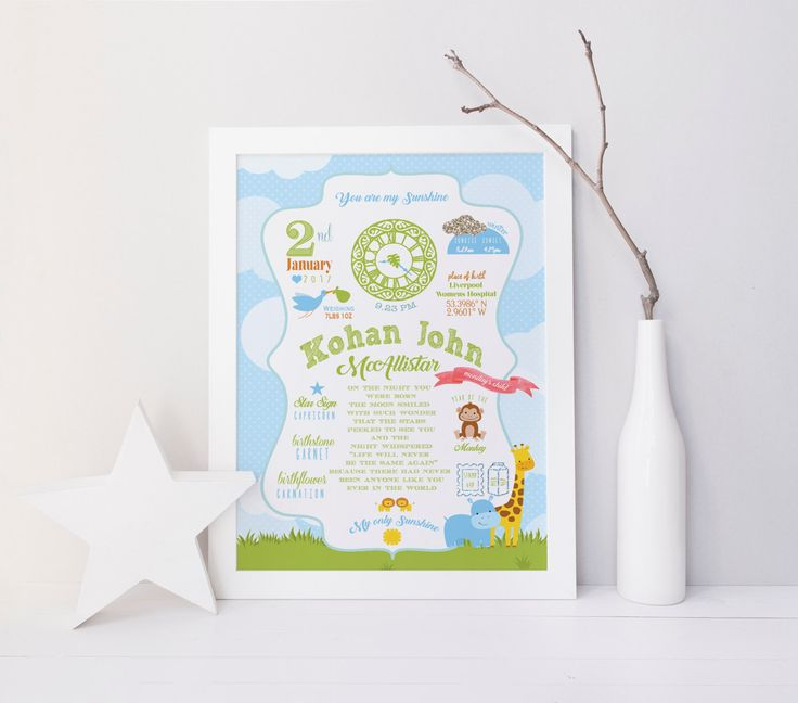 Birth Announcement, The Day You Were Born, Birth Stats Print, Christening Gift, Digital Download - Jungle/Safari by InkBoutiqueDesign on Etsy