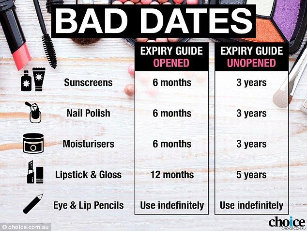 Choice has revealed the expiry dates for popular cosmetics, and they may not be what you think