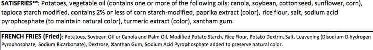 Burger King has come out with a new fry recipe that is apparently healthier than the McDonald's fries because it contains 40% less fat and 30% less calories. Is it actually healthier? No. The ingredients in the Satisfries are: Potatoes vegetable oil (contains one or more of the following oils: …