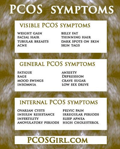 PCOS Symptoms & Signs: I have known I had PCOS since I was 16, but never realized all the symptoms I actually have....