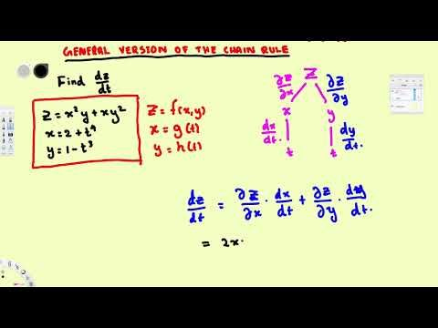 General Chain Rule , Partial Derivatives : Part 1 : Vector Calculus