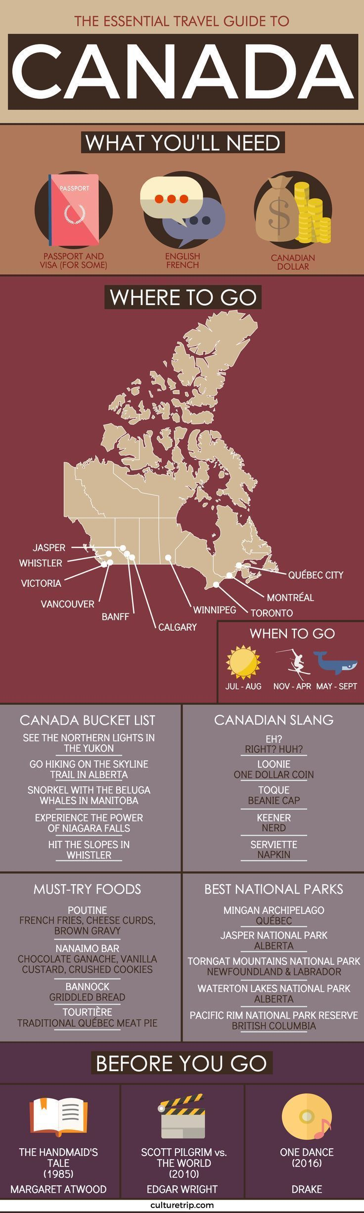 Some of this is very true - other's cracked me up! Also, Yukon is not pointed out on the map but is included in list of things to do... #travelfacts