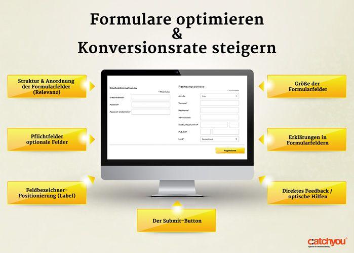Formular-Optimierung: 7 Wege aus der Conversion-Falle