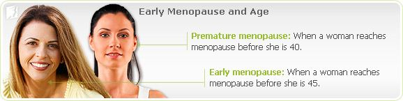 Early Menopause and Age.  http://www.34-menopause-symptoms.com/early-menopause-tests.htm