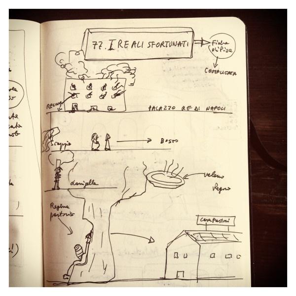 077_I Reali sfortunati disegnata da Marco Belpoliti su @ moleskine