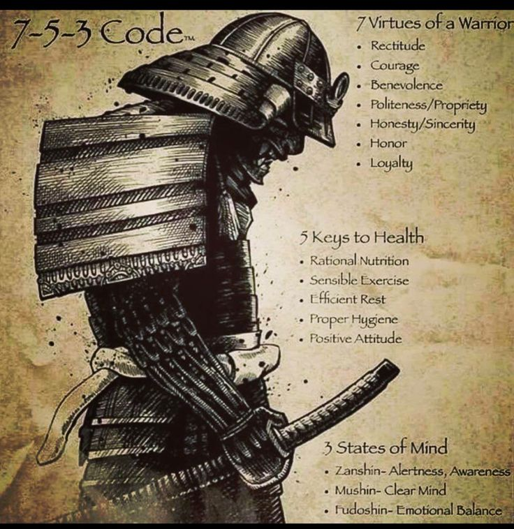 Warriors Code