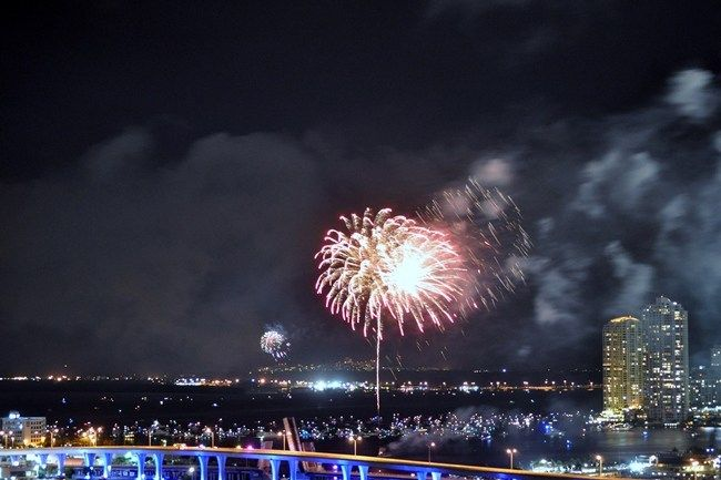 Events New Years Eve 2019 Miami Florida Happynewyear2019 Happynewyear2019wishes Happynewyear2019statu New Year S Eve 2019 Chinese New Year Eve Miami Florida