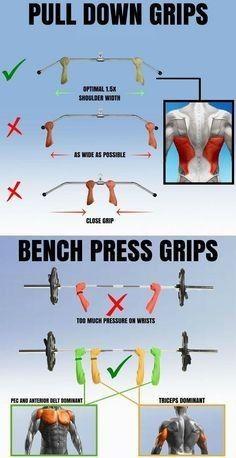 5 Tipps zur Verbesserung Ihrer Zugkraft – Fitness und Bewegung Gesund
