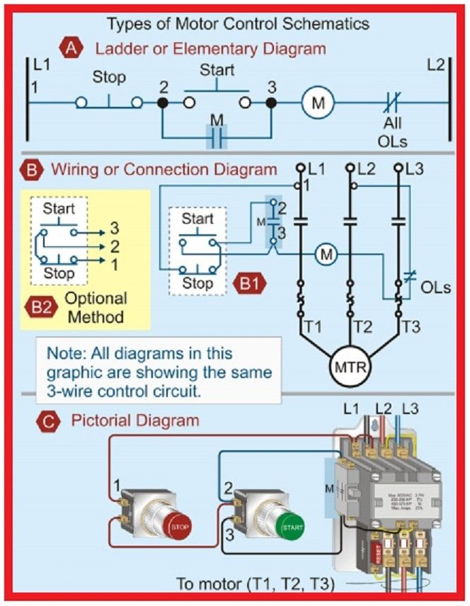 Electrical And Electronics Engineering  Types Of Motor Control Schematics
