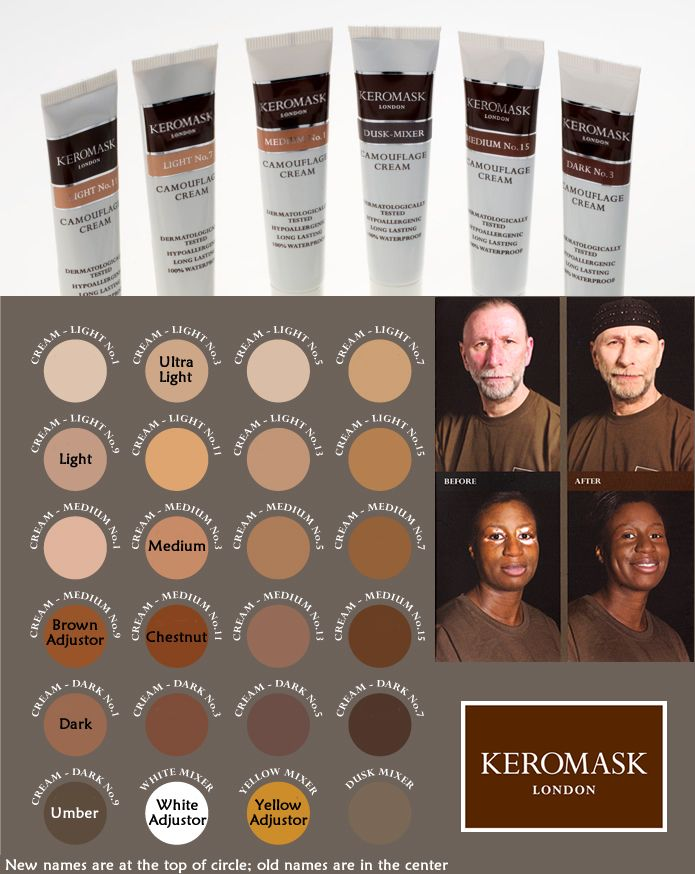 """Keromask® Concealer and Camouflage Cream is fast becoming the concealing cream of choice for film and television makeup, especially for HDTV.  Celebrities and makeup artists alike are discovering its natural looking concealing abilities not only for film and TV, but and for everyday wear, including those """"red carpet"""" appearances!"""