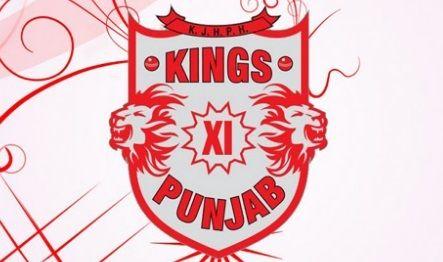 Kings XI Punjab (KXIP) Squad for IPL 2015