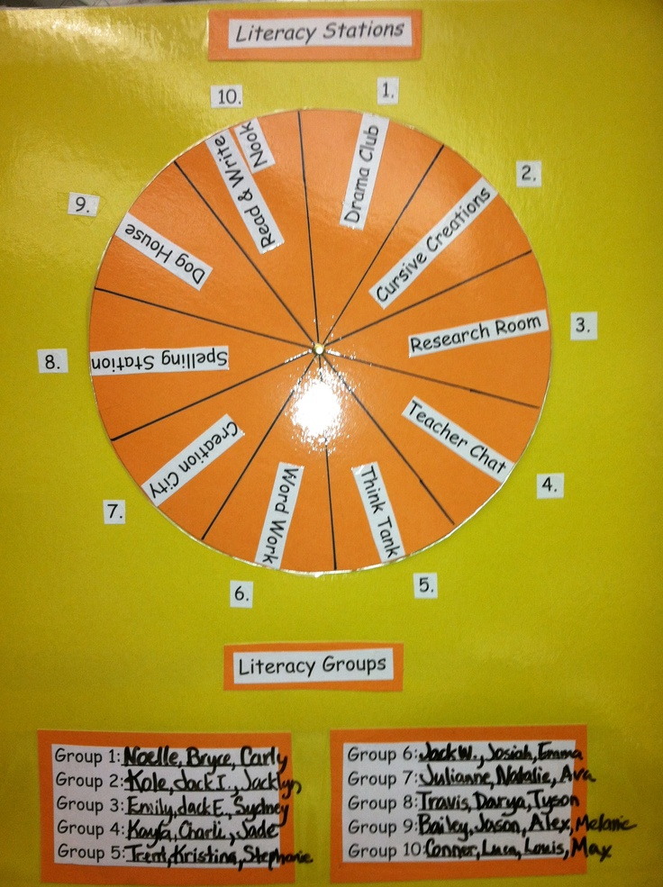 Classroom Rotation Ideas : Best literacy center rotations images on pinterest