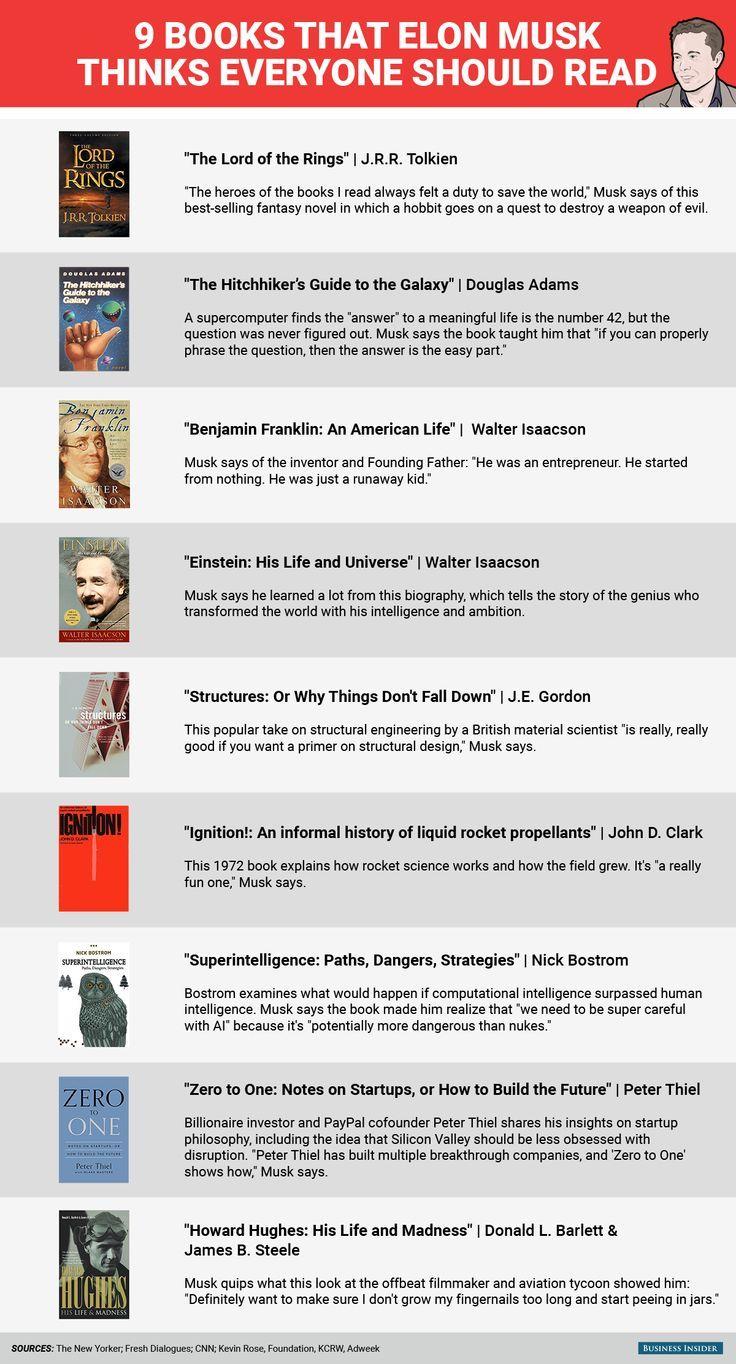 BI_Graphics_9 books that Elon Musk thinks everyone should read