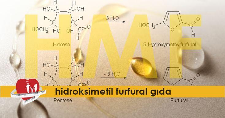 Dikkat HMF ! (hidroksimetil furfural gıda) http://www.nutrasystem.com.tr/hidroksimetil-furfural-gida/