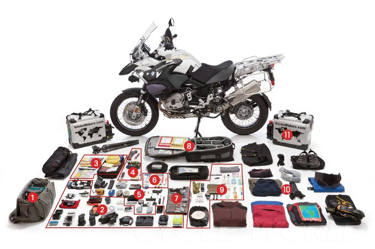 "Packing Your Adventure Bike ""Mule"" How one man prepared his bike for a 15,000 mile adventure trip."