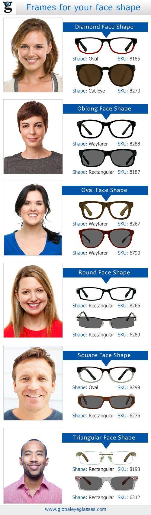 Choosing the right eyeglasses based on your  faceshape. Infographic for Eyeglasses