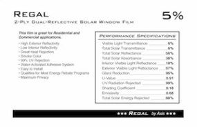 window_film_ratings