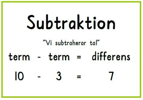 Subtraktion plansch